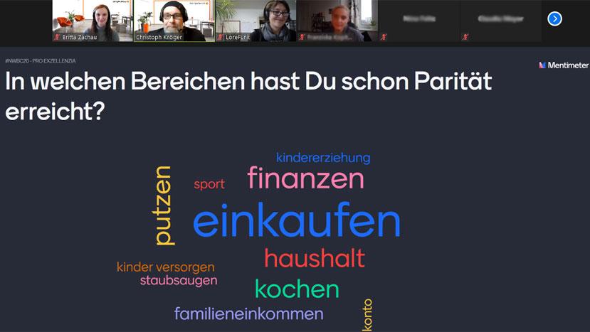 """Ergebnisse der Umfrage """"In welchen Bereichen hast du schon Parität erreicht?"""" während des virtuellen Barcamps: einkaufen, Haushalt, putzen, kochen, Finanzen..."""
