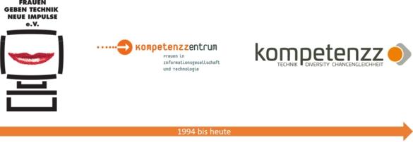 Geschichte des Vereins - Logos